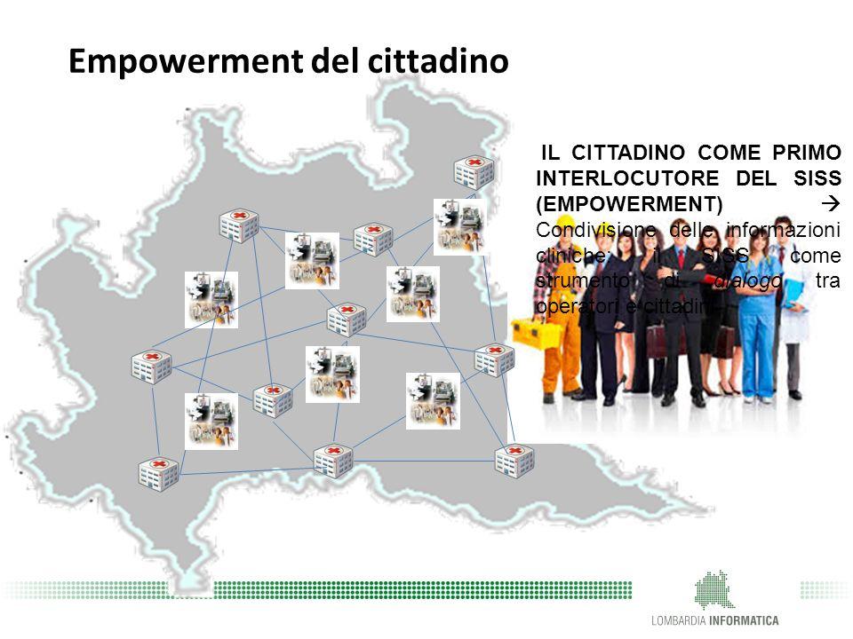 Empowerment del cittadino