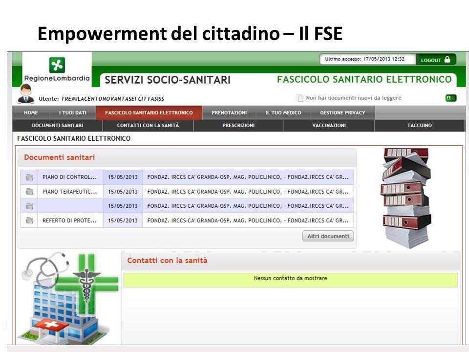 Empowerment del cittadino – Il FSE