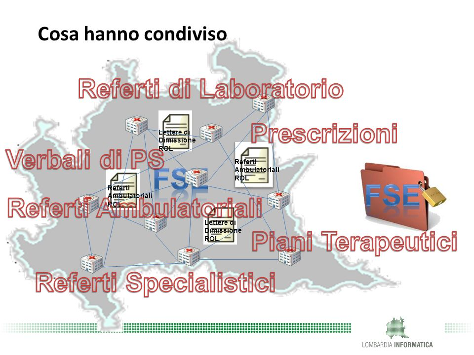 Referti di Laboratorio Referti Ambulatoriali Referti Specialistici