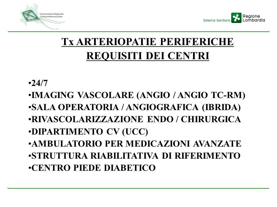 Tx ARTERIOPATIE PERIFERICHE