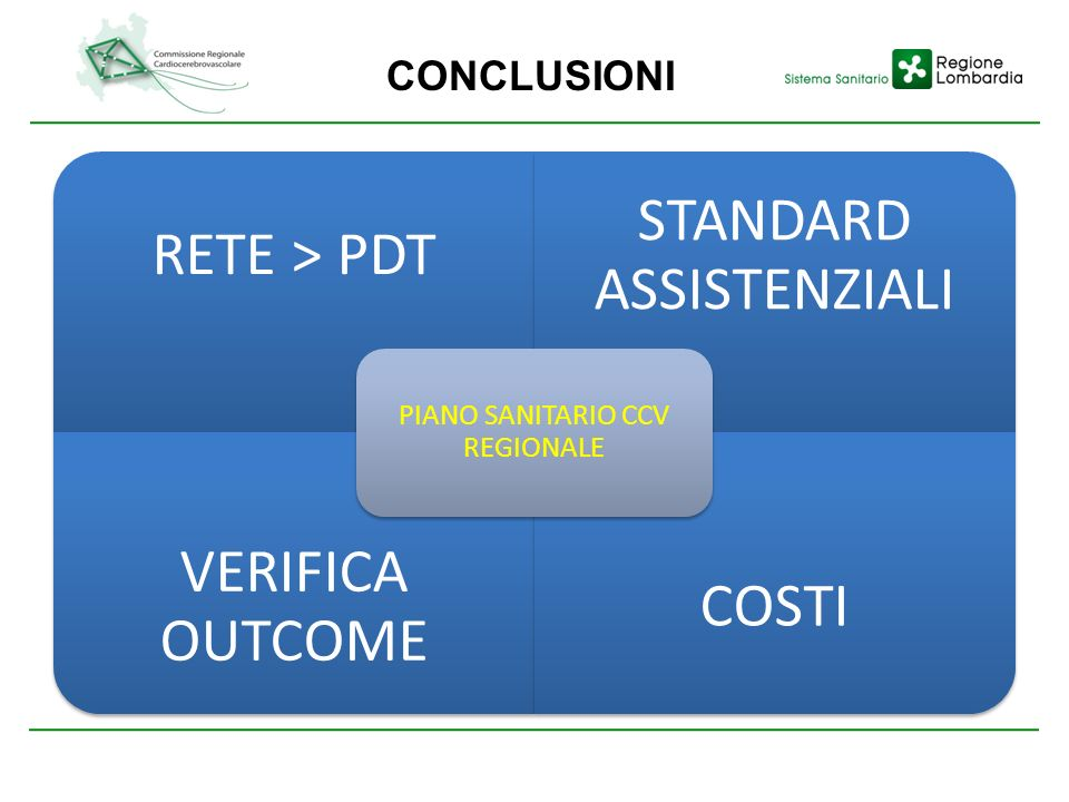 CONCLUSIONI PIANO SANITARIO CCV REGIONALE RETE > PDT