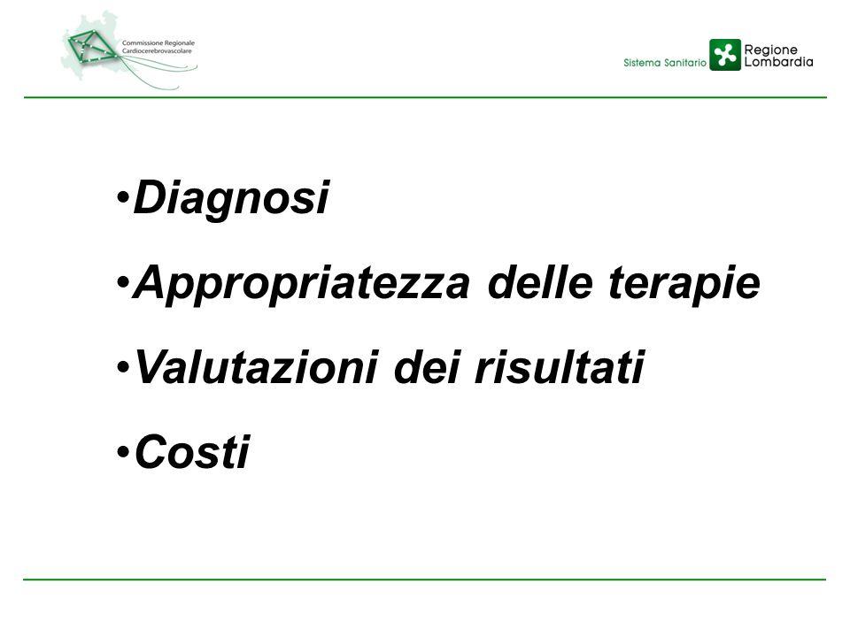 Diagnosi Appropriatezza delle terapie Valutazioni dei risultati Costi