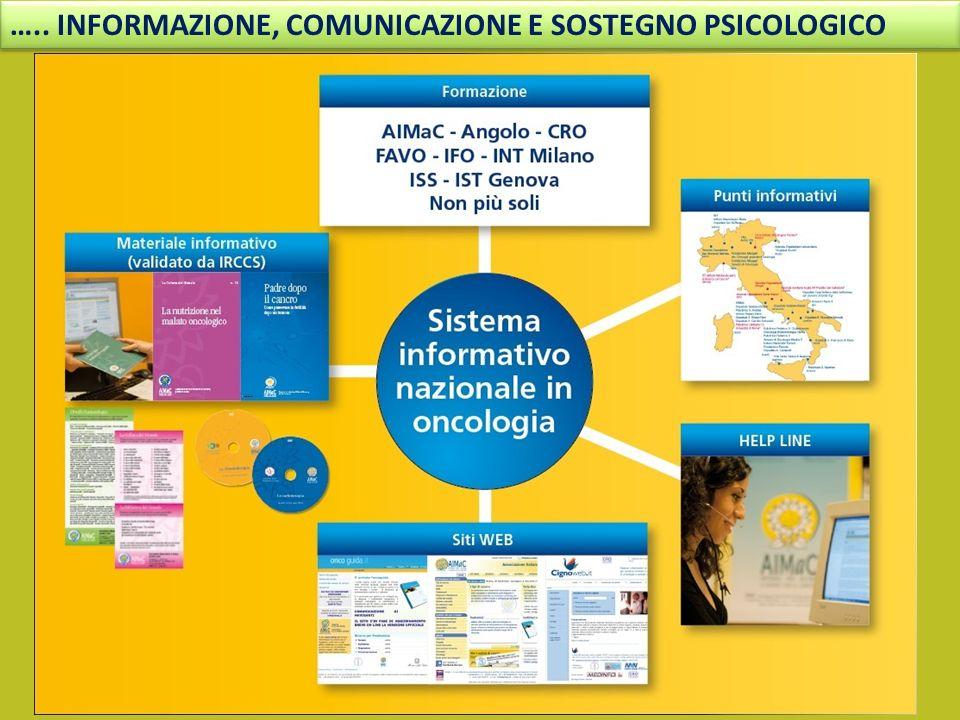 ….. INFORMAZIONE, COMUNICAZIONE E SOSTEGNO PSICOLOGICO