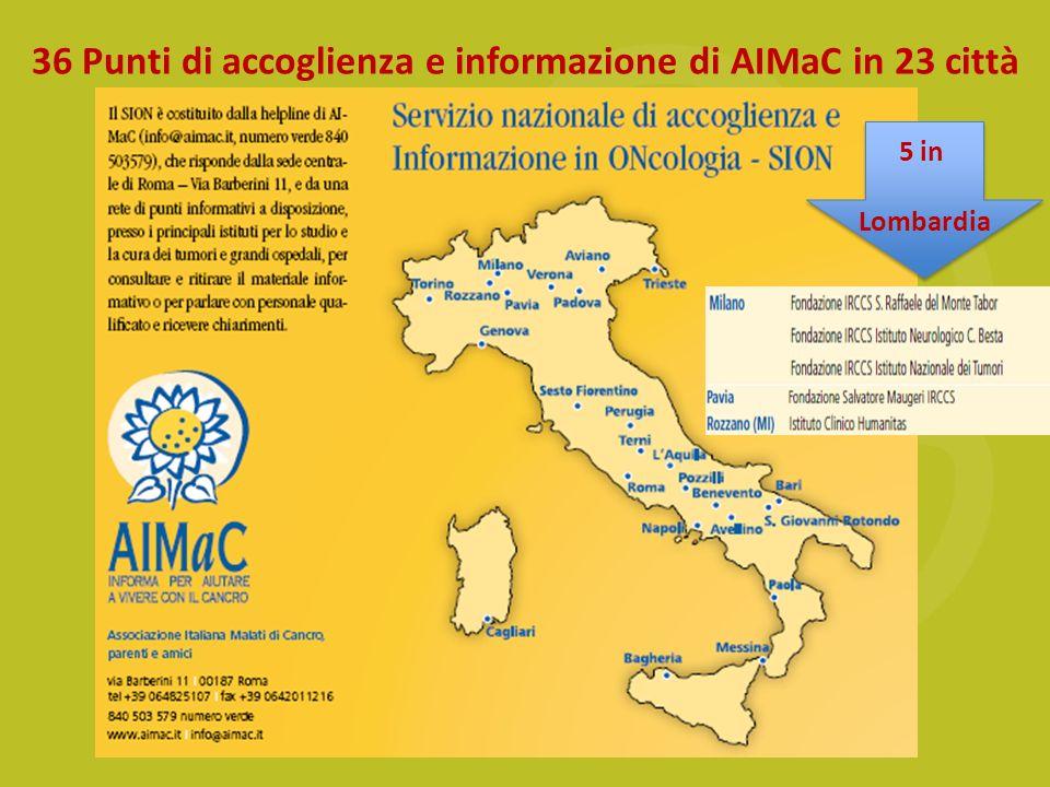 36 Punti di accoglienza e informazione di AIMaC in 23 città
