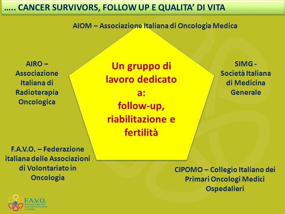 Un gruppo di lavoro dedicato a: follow-up, riabilitazione e fertilità