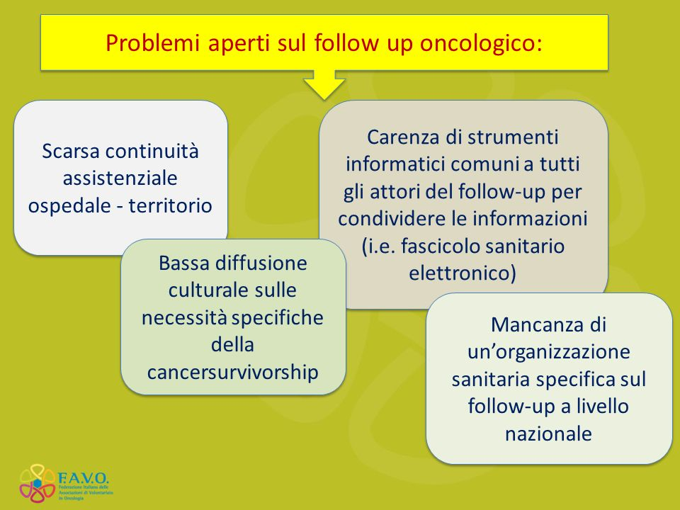 Problemi aperti sul follow up oncologico: