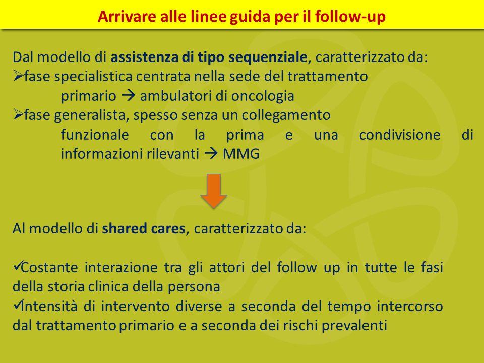 Arrivare alle linee guida per il follow-up