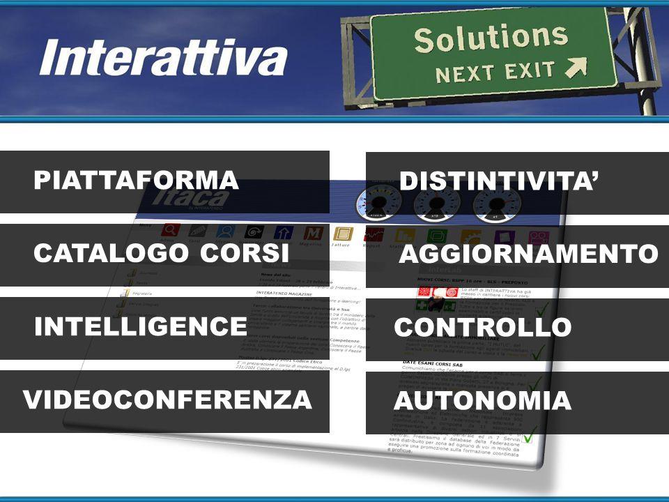 PIATTAFORMA DISTINTIVITA' CATALOGO CORSI. AGGIORNAMENTO. INTELLIGENCE. CONTROLLO. VIDEOCONFERENZA.