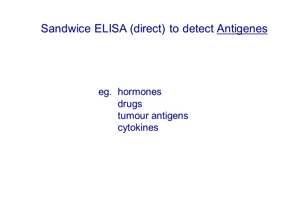 Sandwice ELISA (direct) to detect Antigenes