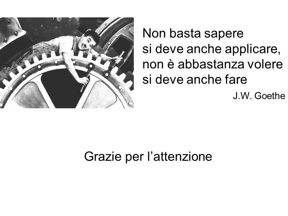Non basta sapere si deve anche applicare, non è abbastanza volere. si deve anche fare. J.W. Goethe.