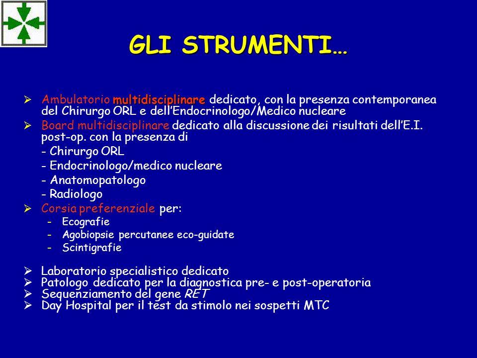 GLI STRUMENTI… Ambulatorio multidisciplinare dedicato, con la presenza contemporanea del Chirurgo ORL e dell'Endocrinologo/Medico nucleare.
