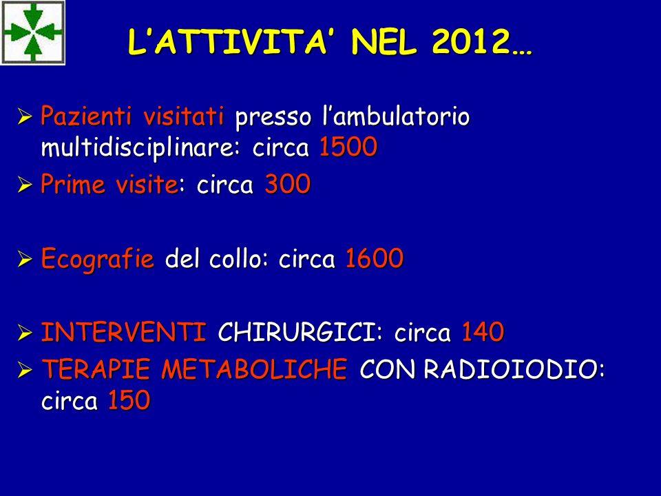 L'ATTIVITA' NEL 2012… Pazienti visitati presso l'ambulatorio multidisciplinare: circa 1500. Prime visite: circa 300.