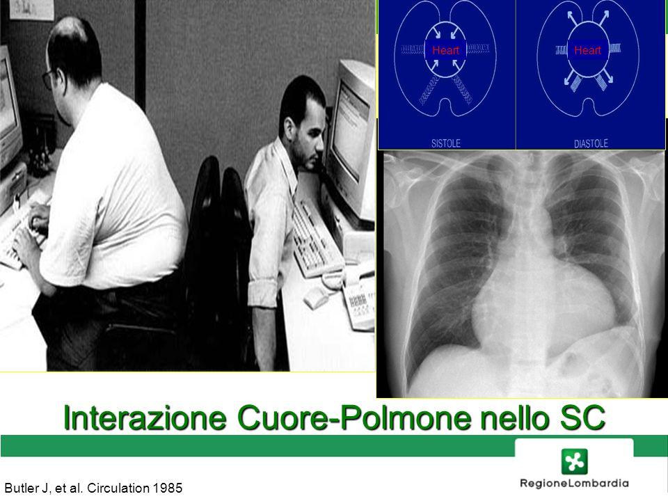 Interazione Cuore-Polmone nello SC