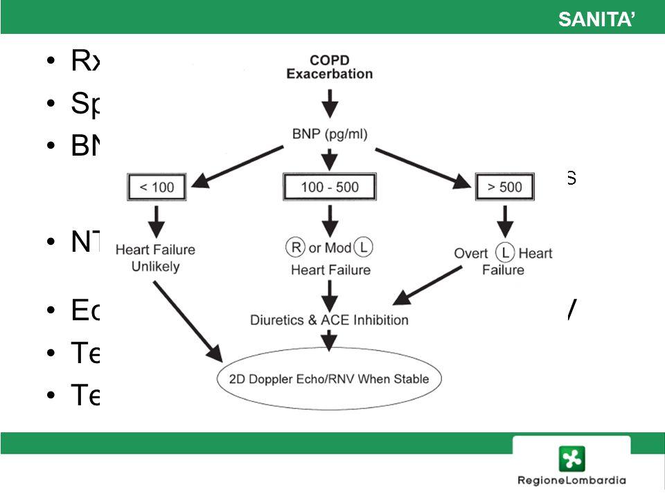 Rx torace (scarsa sensibilità) Spirometria