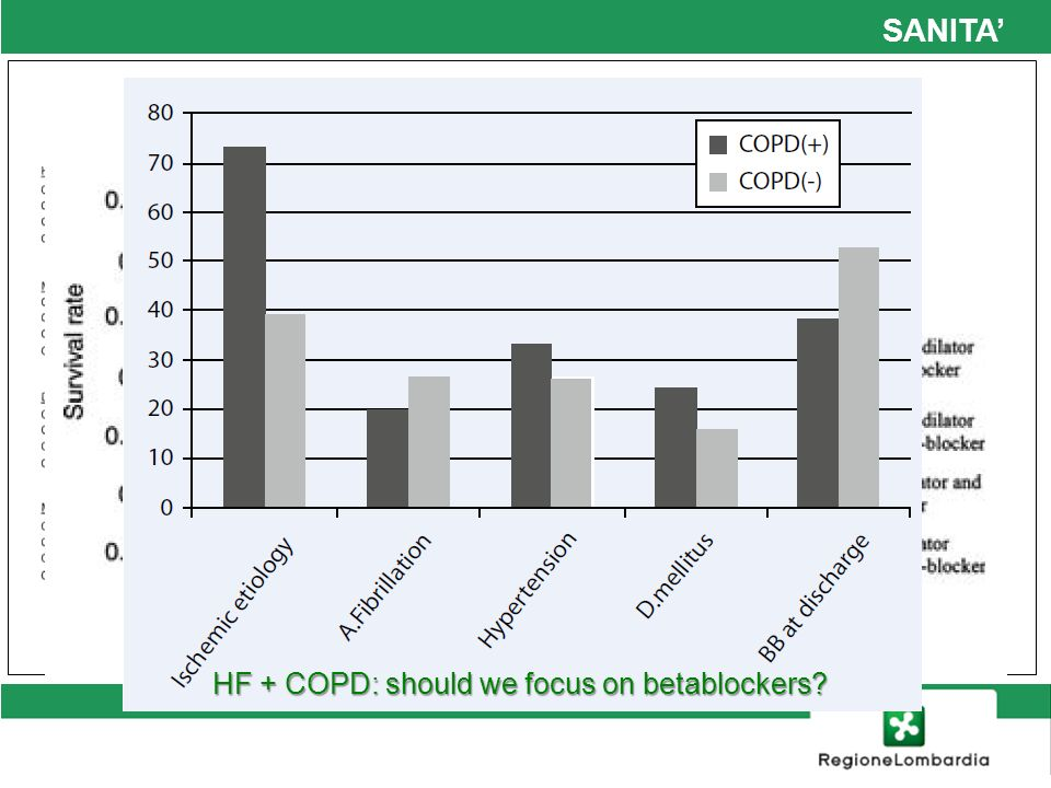 HF + COPD: should we focus on betablockers