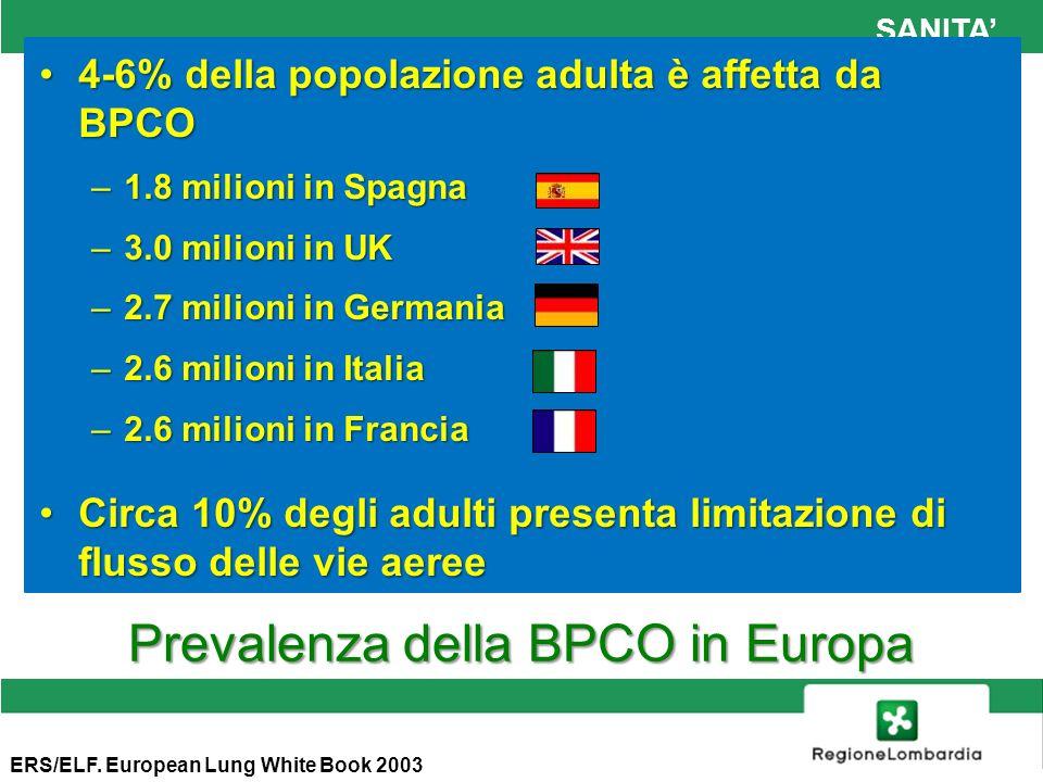 Prevalenza della BPCO in Europa