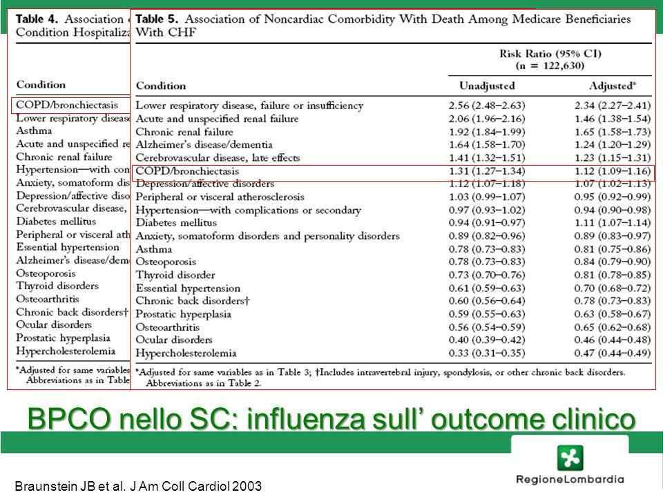 BPCO nello SC: influenza sull' outcome clinico