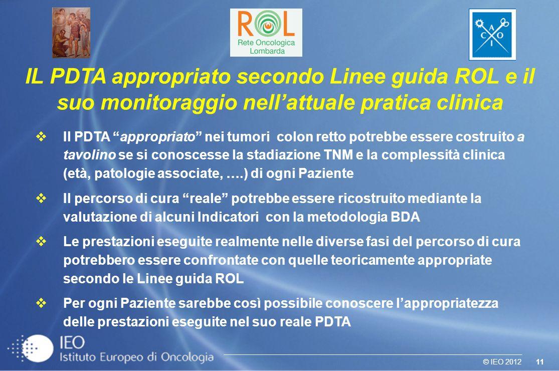 IL PDTA appropriato secondo Linee guida ROL e il suo monitoraggio nell'attuale pratica clinica
