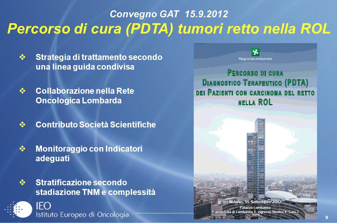 Percorso di cura (PDTA) tumori retto nella ROL