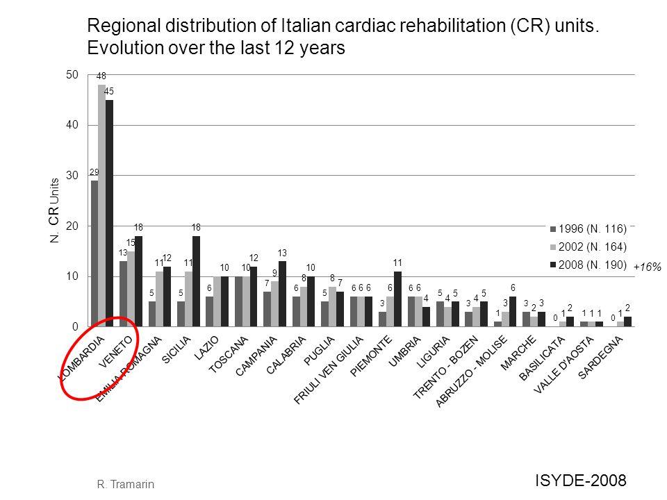 Regional distribution of Italian cardiac rehabilitation (CR) units
