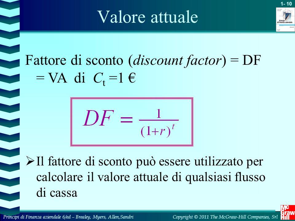 Valore attuale Fattore di sconto (discount factor) = DF = VA di Ct =1 €