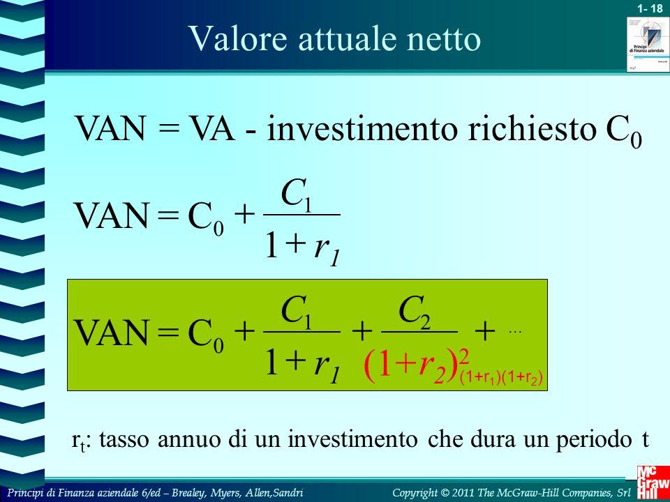r1 C + 1 = VAN r1 C + 1 = VAN r2)2 (1+ Valore attuale netto
