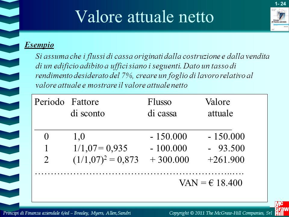 Valore attuale netto Periodo Fattore Flusso Valore