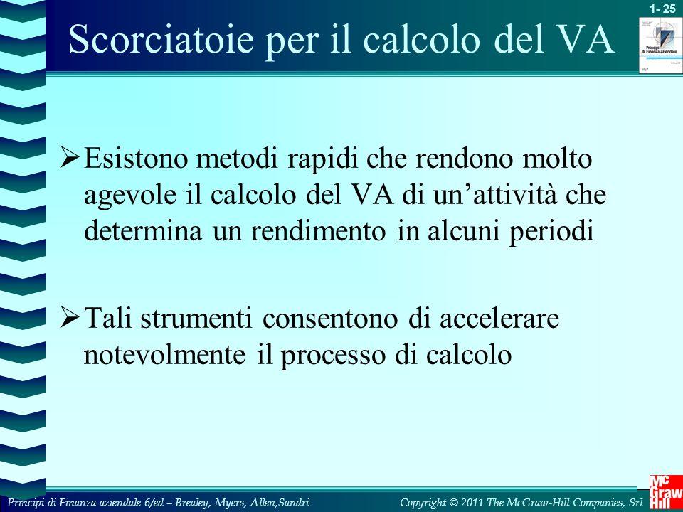 Scorciatoie per il calcolo del VA