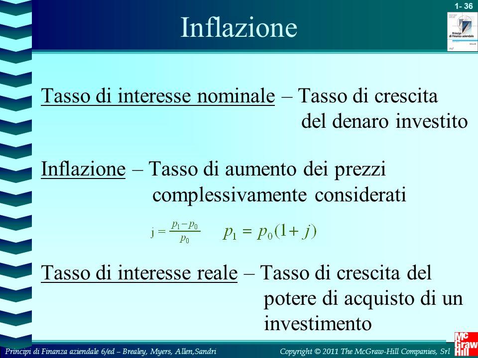 Inflazione Tasso di interesse nominale – Tasso di crescita del denaro investito.