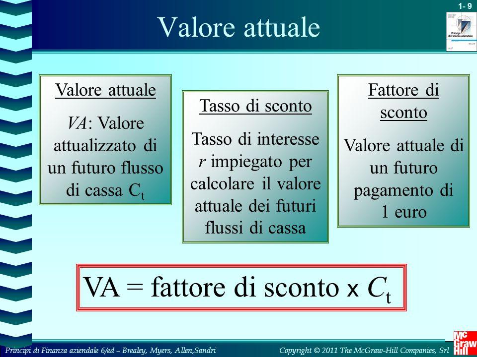 VA = fattore di sconto x Ct