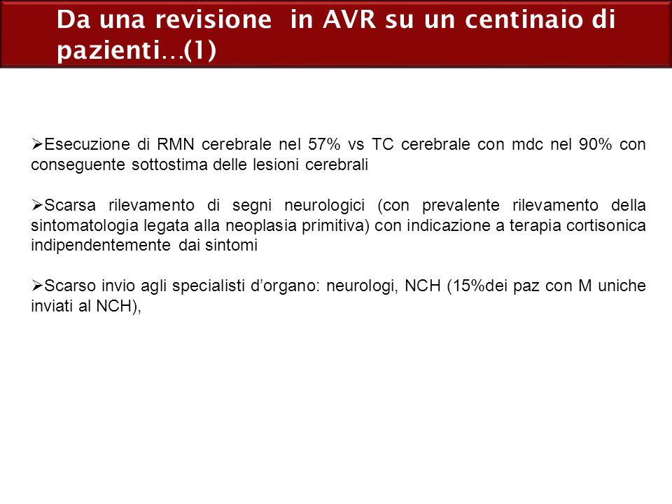 Da una revisione in AVR su un centinaio di pazienti…(1)
