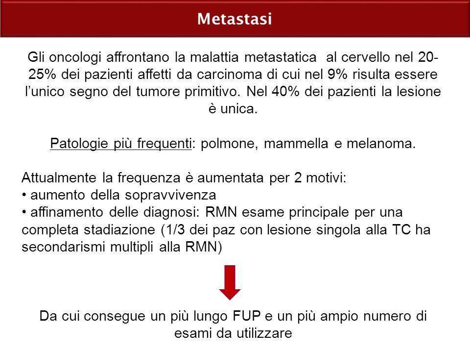 Patologie più frequenti: polmone, mammella e melanoma.