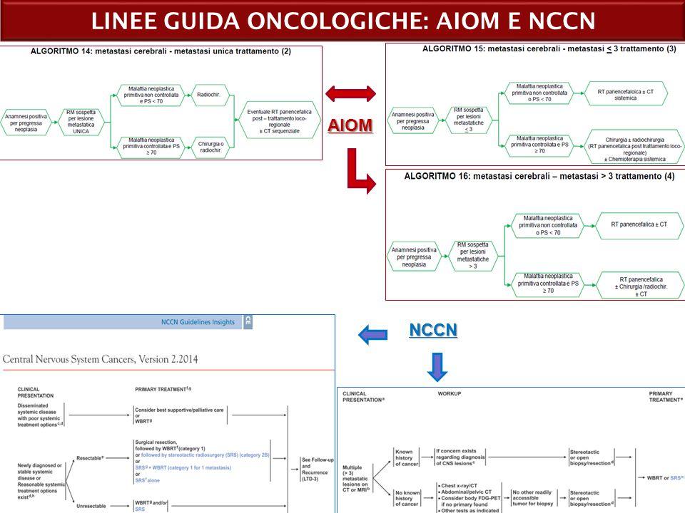 LINEE GUIDA ONCOLOGICHE: AIOM E NCCN