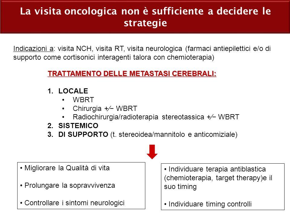 La visita oncologica non è sufficiente a decidere le strategie