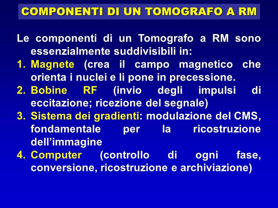 COMPONENTI DI UN TOMOGRAFO A RM