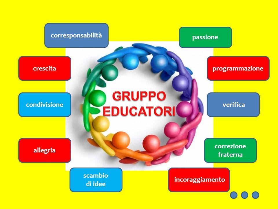 GRUPPO EDUCATORI corresponsabilità passione crescita programmazione
