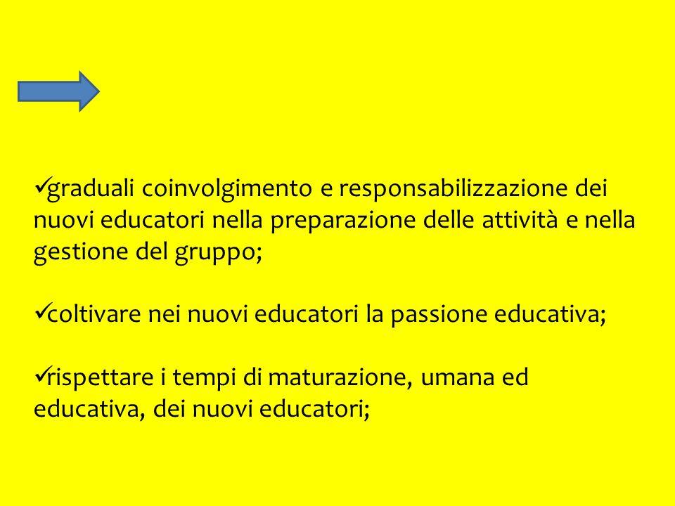 graduali coinvolgimento e responsabilizzazione dei nuovi educatori nella preparazione delle attività e nella gestione del gruppo;