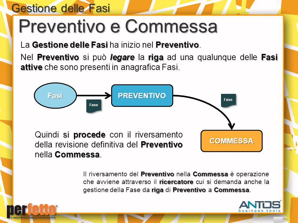 Preventivo e Commessa Gestione delle Fasi