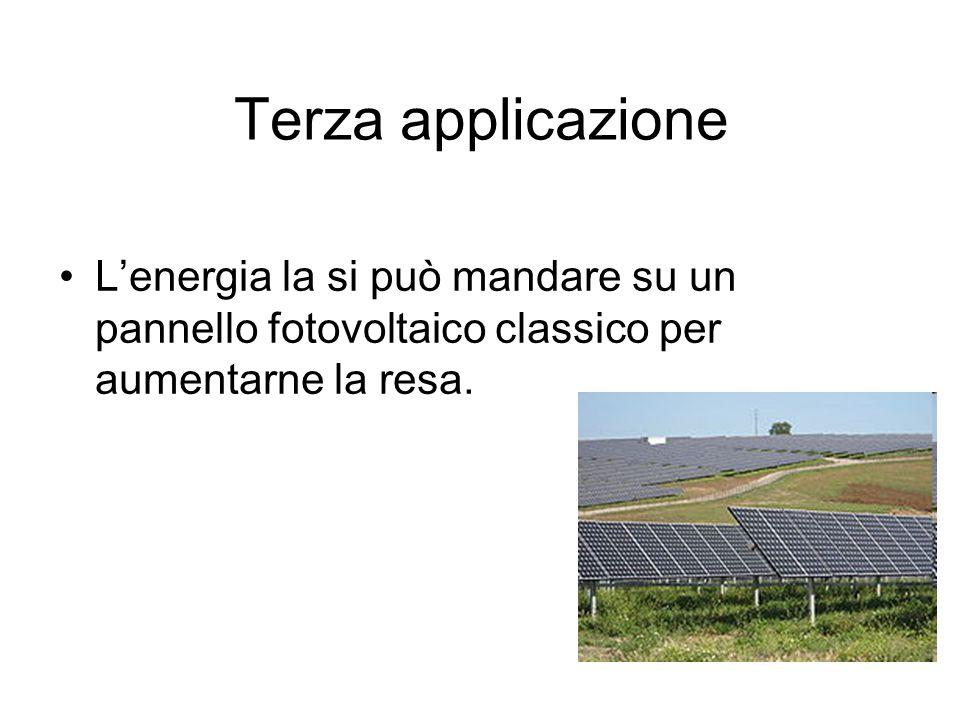Terza applicazione L'energia la si può mandare su un pannello fotovoltaico classico per aumentarne la resa.