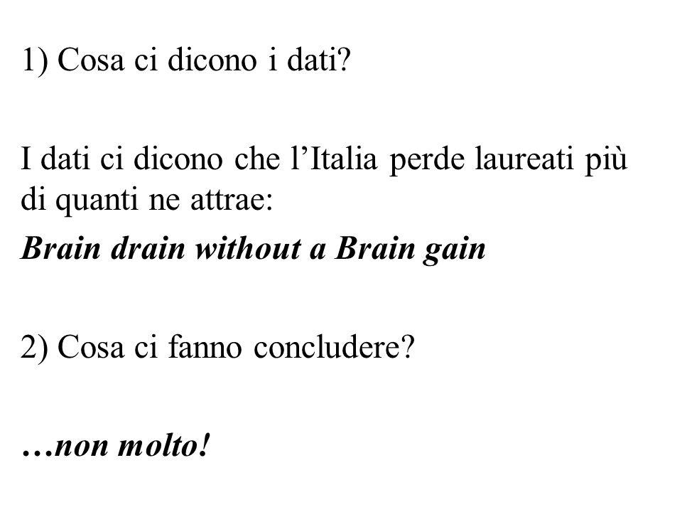 1) Cosa ci dicono i dati I dati ci dicono che l'Italia perde laureati più di quanti ne attrae: Brain drain without a Brain gain.