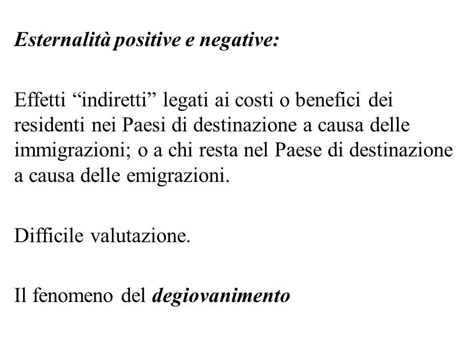 Esternalità positive e negative: