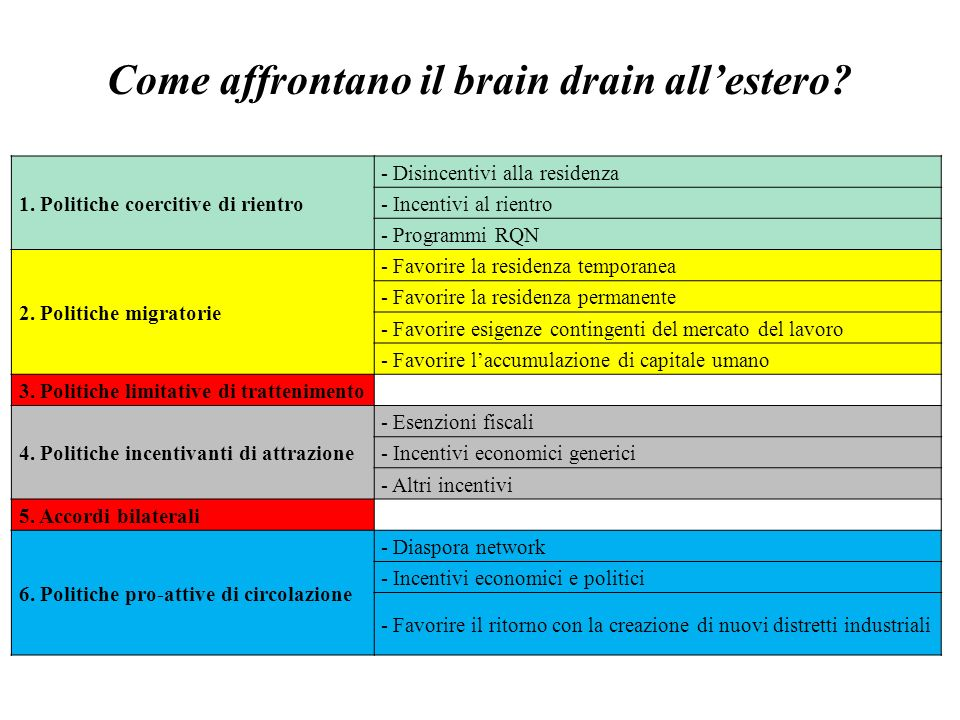 Come affrontano il brain drain all'estero