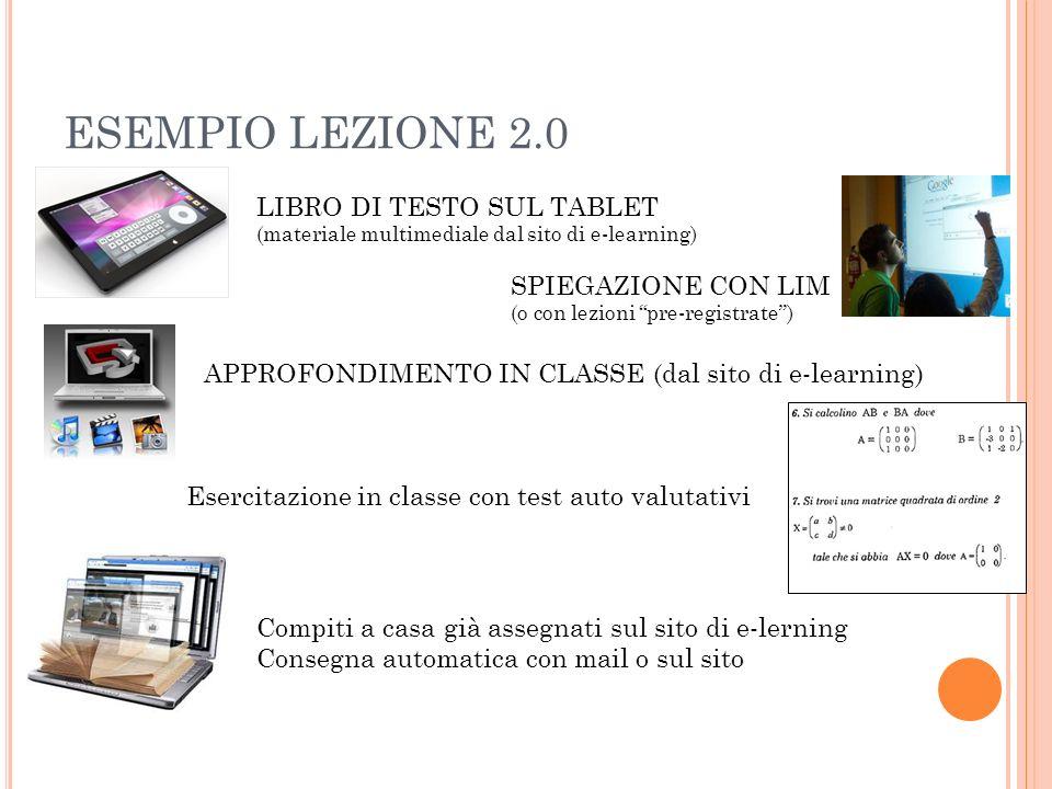ESEMPIO LEZIONE 2.0 LIBRO DI TESTO SUL TABLET SPIEGAZIONE CON LIM