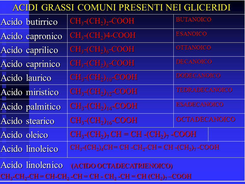 ACIDI GRASSI COMUNI PRESENTI NEI GLICERIDI