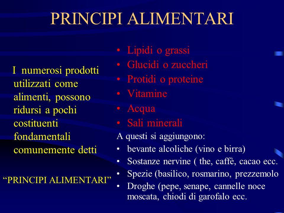 PRINCIPI ALIMENTARI Lipidi o grassi Glucidi o zuccheri
