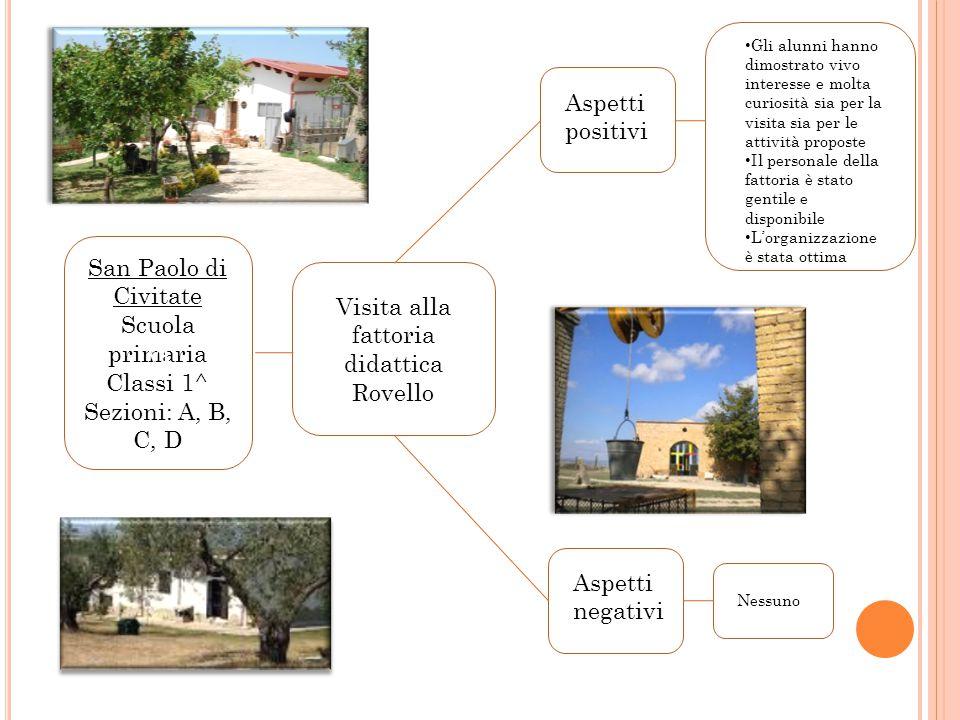 Visita alla fattoria didattica Rovello