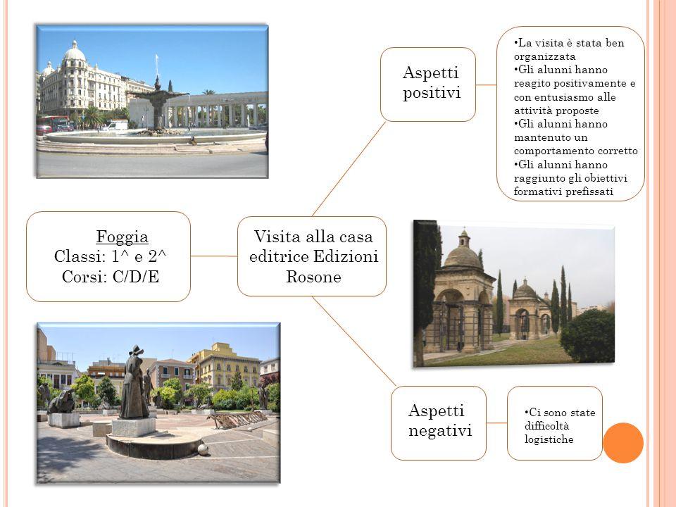 Visita alla casa editrice Edizioni Rosone