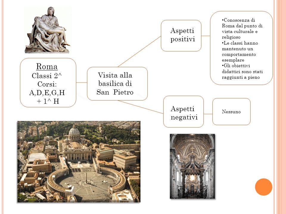 Visita alla basilica di San Pietro