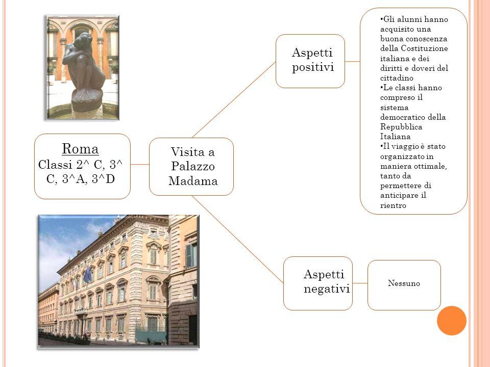 Visita a Palazzo Madama