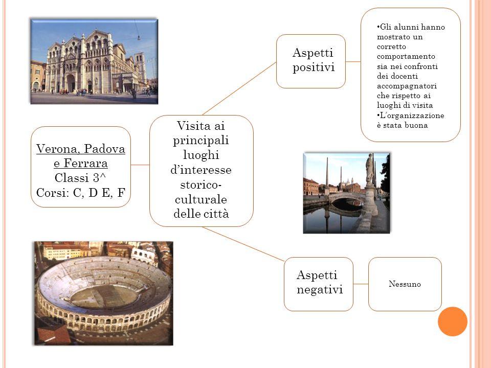 Visita ai principali luoghi d'interesse storico-culturale delle città